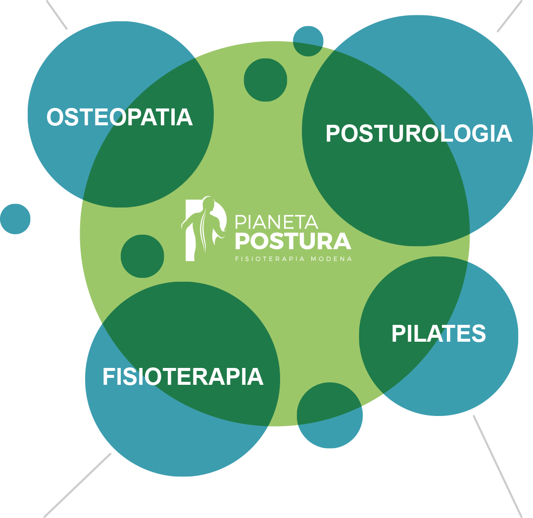 fisiokinesiterapia Modena - fisioterapia - osteopata - rieducazione posturale
